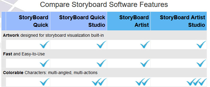 storyboard-software-feature-comparision-chart