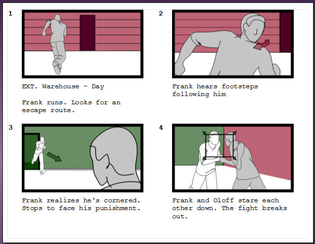 What is a storyboard? Where to start!