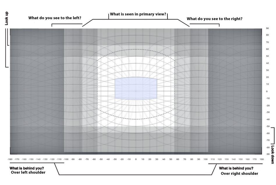 VR world planning