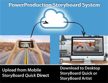 storyboard quick Direct connects with desktop storyboard apps